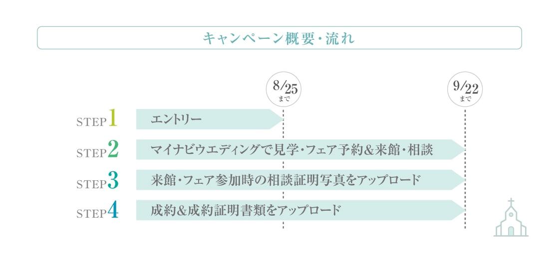 4step.jpg