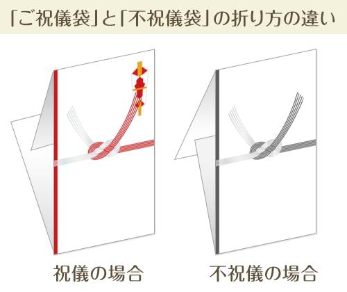 クリスマス 折り紙 封筒 手紙 折り方 : wedding.mynavi.jp