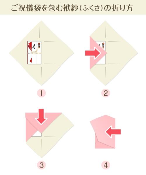 ご祝儀袋に入れるお札の向きや包み方を動画で解説します|マイ