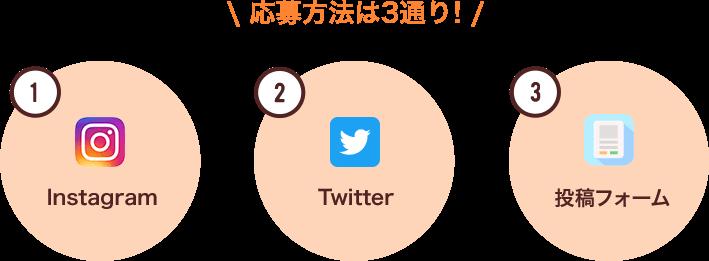 1 Instagram 2 Twitter 3投稿フォーム