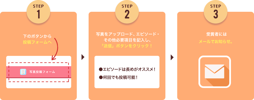 下のボタンから投稿フォームへ 写真をアップロード、エピソード・その他必要項目を記入し、「送信」ボタンをクリック!受賞者にはメールでお知らせ。