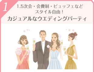 (1) 1.5次会・会費制・ビュッフェなどスタイル自由!カジュアルなウエディングパーティ