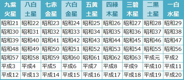 kyusei_list.png