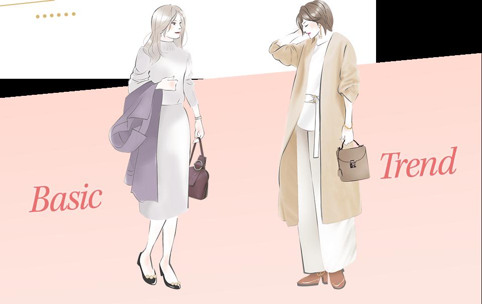 Basic Trend